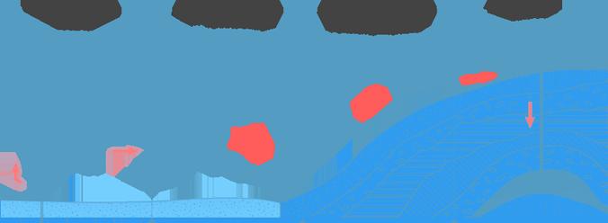 Схема: Добыча — Распределение